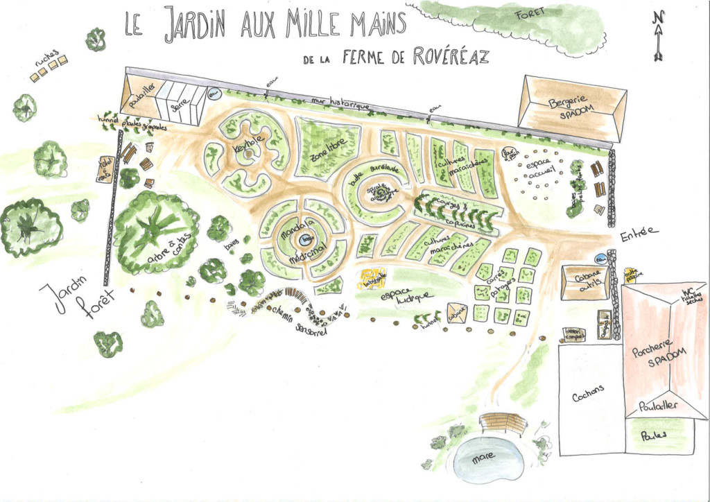 Cycle d'initiation à la permaculture - Dessiner son jardin